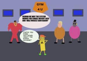 gym 4 u